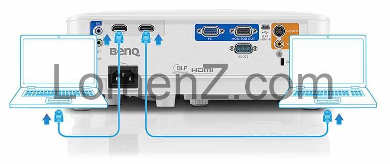 اتصالات چندگانه HDMI و VGA