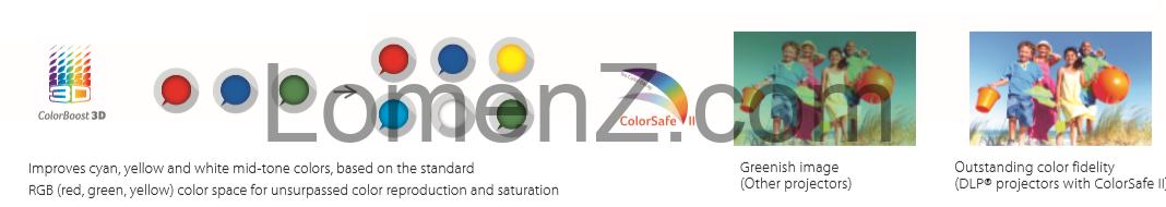 ColorBoost3D ColorSafe II