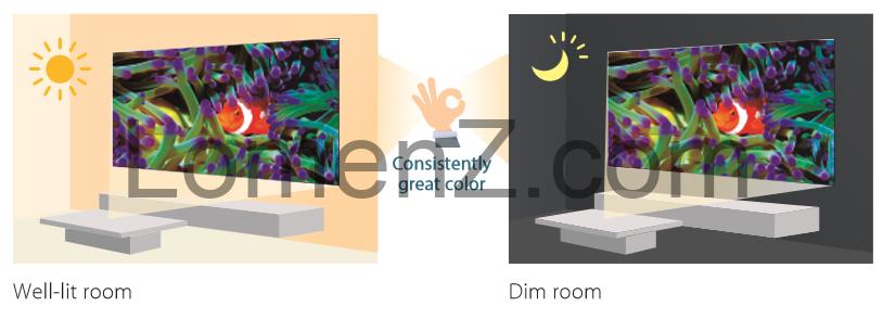 فن آوری+ Acer LumiSense