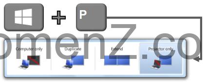 تصویری از کلیدهای ترکیبی در پروژکتور